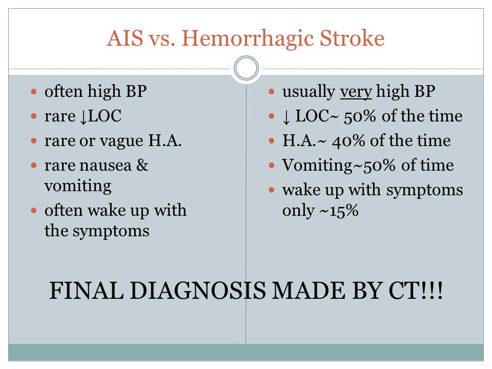 AIS vs. Hemorrhagic Stroke often high BP rare ↓ LOC rare or vague H.A. rare nausea & vomiting often wake up with the symptoms usually very high BP ↓ L