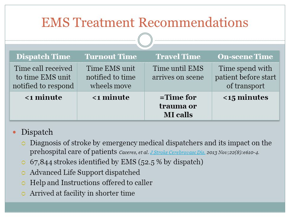 EMS Treatment Recommendations Dispatch  Diagnosis of stroke by emergency medical dispatchers and its impact on the prehospital care of patients Cacer