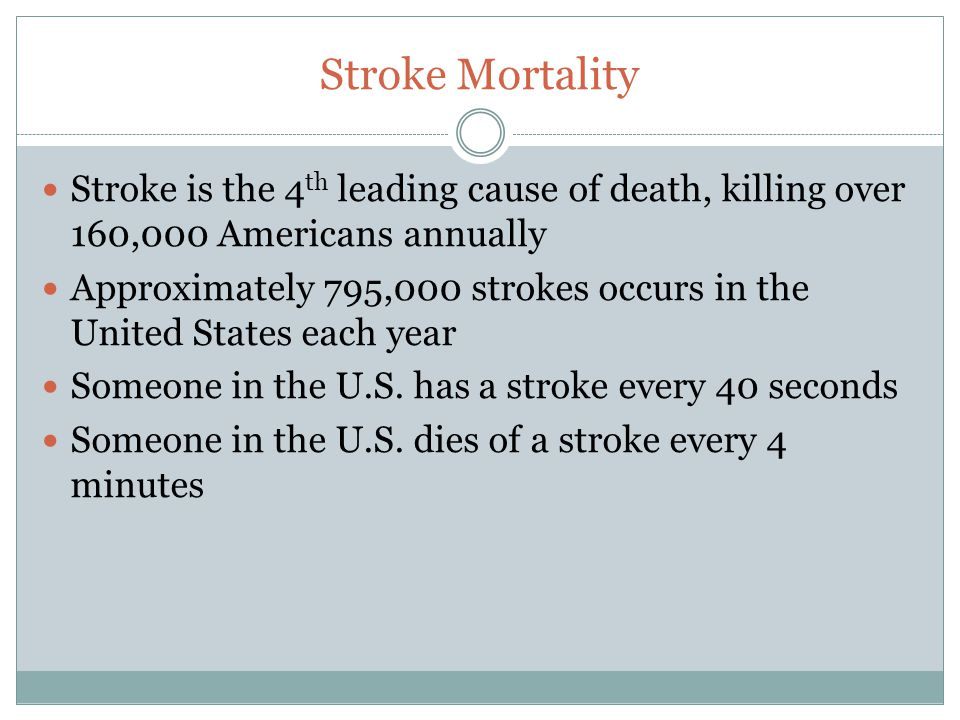 Stroke Mortality Stroke is the 4 th leading cause of death, killing over 160,000 Americans annually Approximately 795,000 strokes occurs in the United