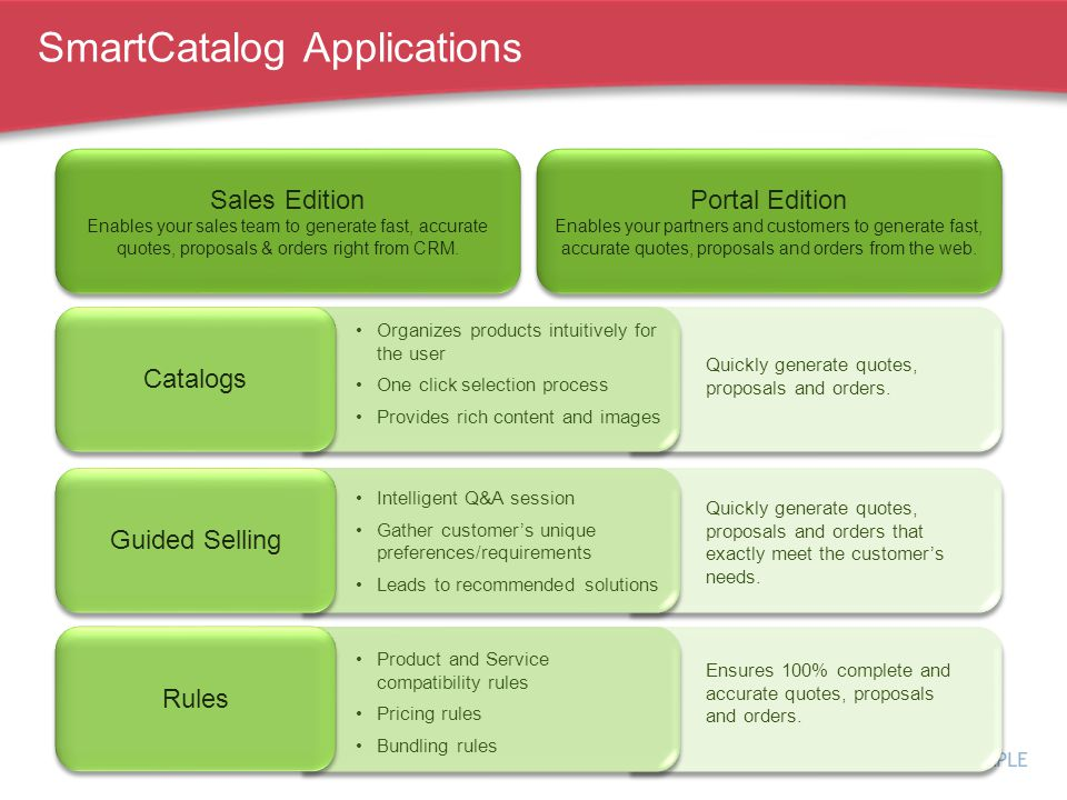 Catalogs Organizes products intuitively for the user One click selection process Provides rich content and images Quickly generate quotes, proposals and orders.