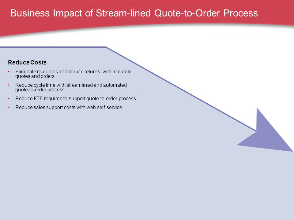 Business Impact of Stream-lined Quote-to-Order Process Reduce Costs Eliminate re-quotes and reduce returns with accurate quotes and orders.