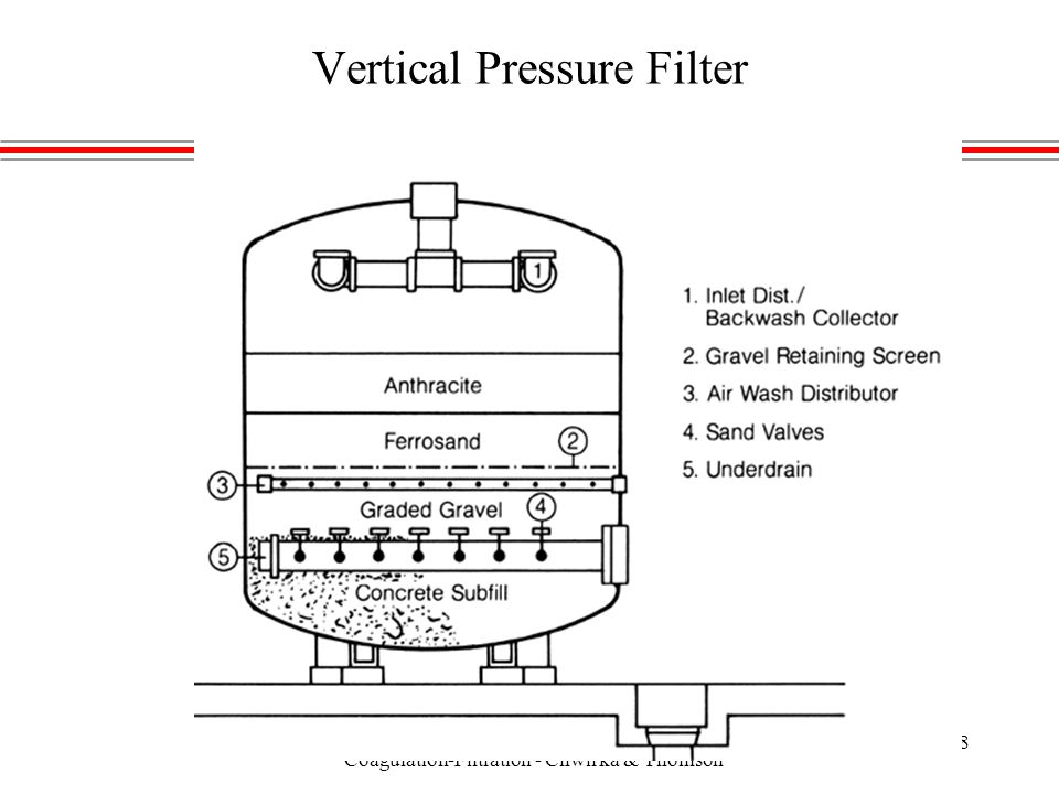 Coagulation-Filtration - Chwirka & Thomson 28 Vertical Pressure Filter