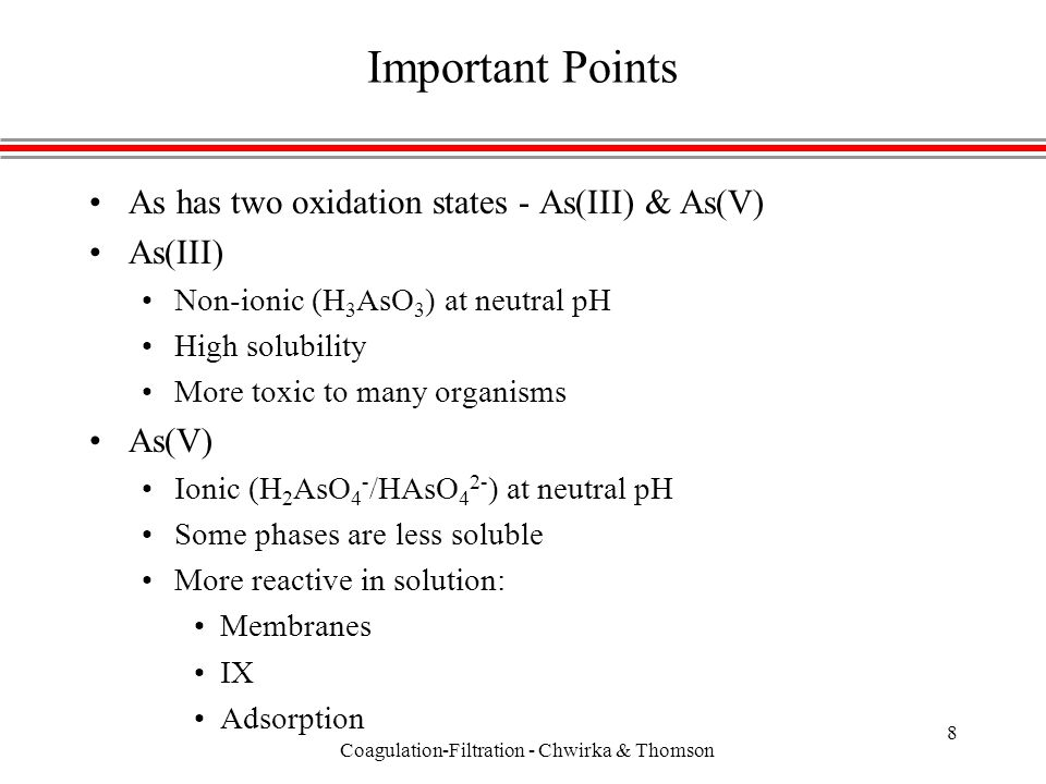 Coagulation-Filtration - Chwirka & Thomson 8 Important Points As has two oxidation states - As(III) & As(V) As(III) Non-ionic (H 3 AsO 3 ) at neutral pH High solubility More toxic to many organisms As(V) Ionic (H 2 AsO 4 - /HAsO 4 2- ) at neutral pH Some phases are less soluble More reactive in solution: Membranes IX Adsorption