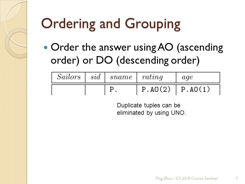 Ordering and Grouping Order the answer using AO (ascending order) or DO (descending order) Duplicate tuples can be eliminated by using UNO.
