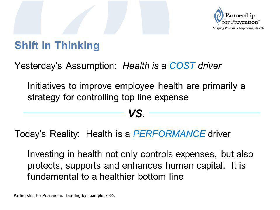 Shift in Thinking Yesterday's Assumption: Health is a COST driver Initiatives to improve employee health are primarily a strategy for controlling top line expense Today's Reality: Health is a PERFORMANCE driver Investing in health not only controls expenses, but also protects, supports and enhances human capital.