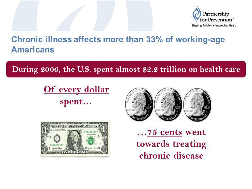 Chronic illness affects more than 33% of working-age Americans During 2006, the U.S.
