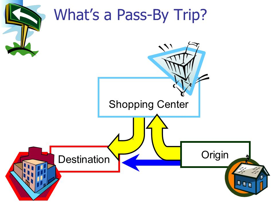 Pass-By Trips Definition: Trips that would have traveled on a street adjacent to a Retail Center even if the retail was not constructed Applied only to retail-oriented land uses –Shopping centers –Convenience markets –Gas stations –Fast-food restaurants –Drive-in banks Results in reduction of new trips added to network attributable to retail center