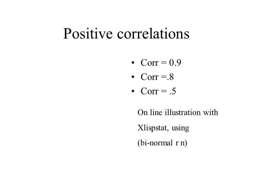 Positive correlations Corr = 0.9 Corr =.8 Corr =.5 On line illustration with Xlispstat, using (bi-normal r n)