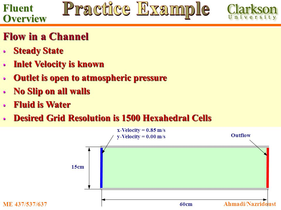 Fluent Overview Ahmadi/Nazridoust ME 437/537/637 Flow in a Channel  Steady State  Inlet Velocity is known  Outlet is open to atmospheric pressure  No Slip on all walls  Fluid is Water  Desired Grid Resolution is 1500 Hexahedral Cells 60cm 15cm x-Velocity = 0.85 m/s y-Velocity = 0.00 m/s Outflow