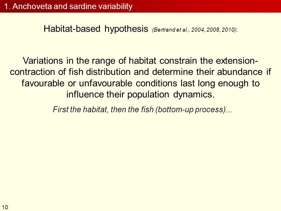 Habitat-based hypothesis (Bertrand et al., 2004, 2008, 2010) : Variations in the range of habitat constrain the extension- contraction of fish distrib