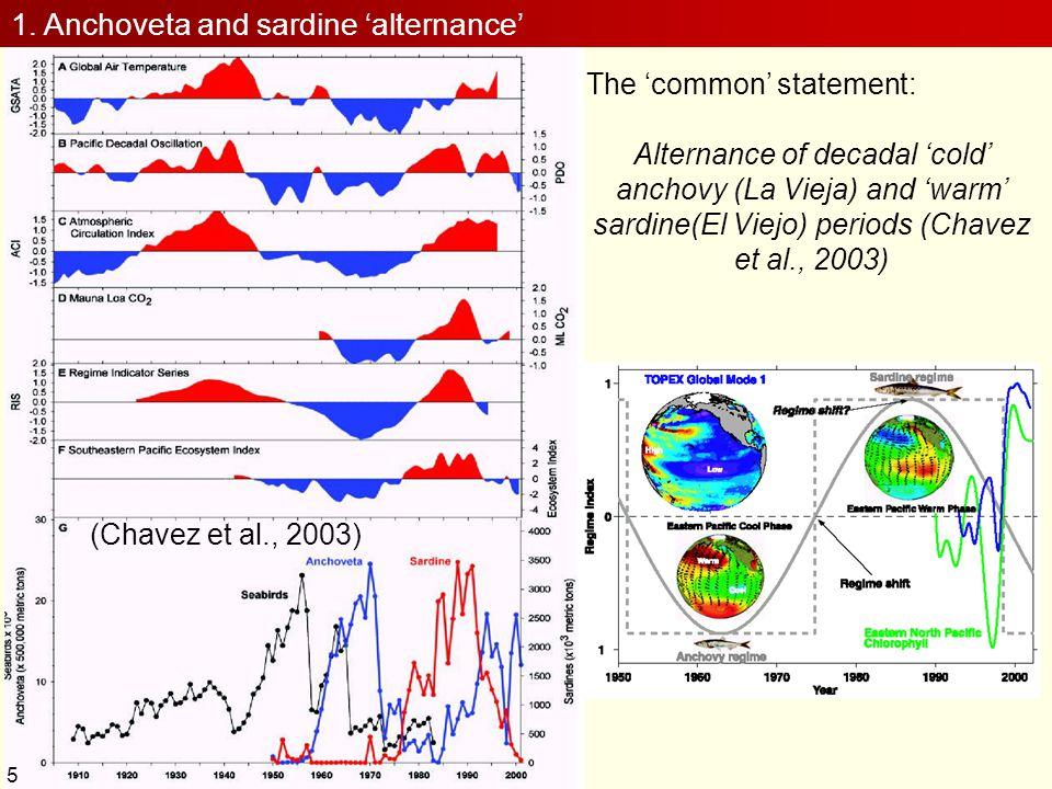 The 'common' statement: Alternance of decadal 'cold' anchovy (La Vieja) and 'warm' sardine(El Viejo) periods (Chavez et al., 2003) 5 (Chavez et al., 2003) 1.