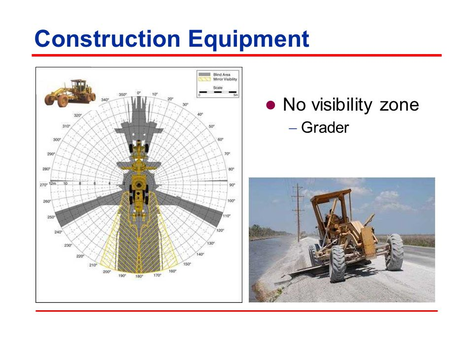 Construction Equipment No visibility zone  Backhoe loader