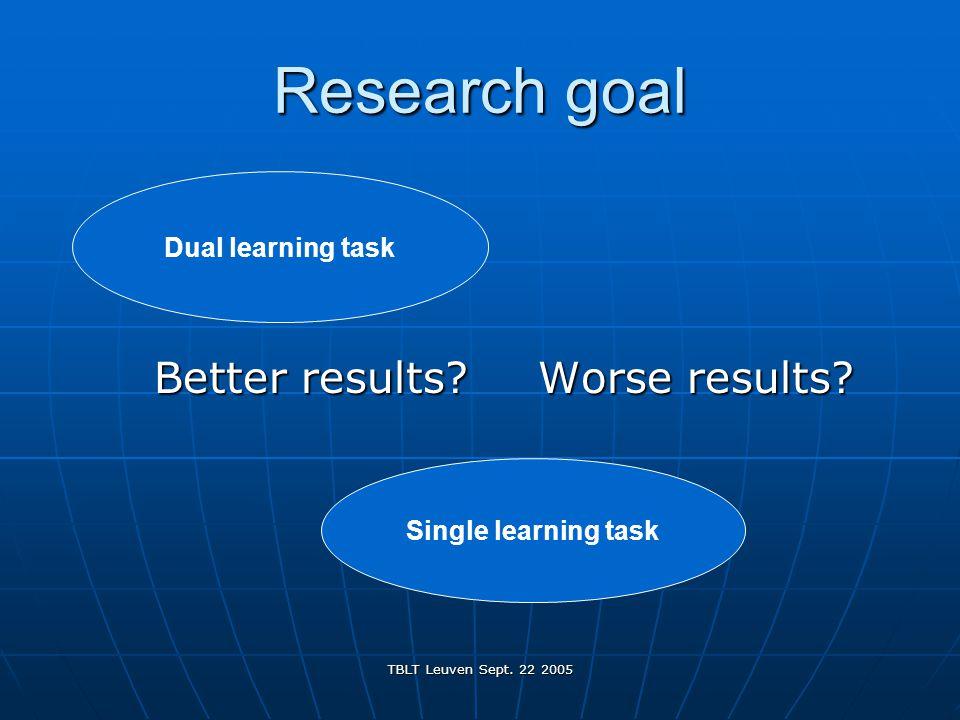 TBLT Leuven Sept. 22 2005 Research goal Better results Worse results.
