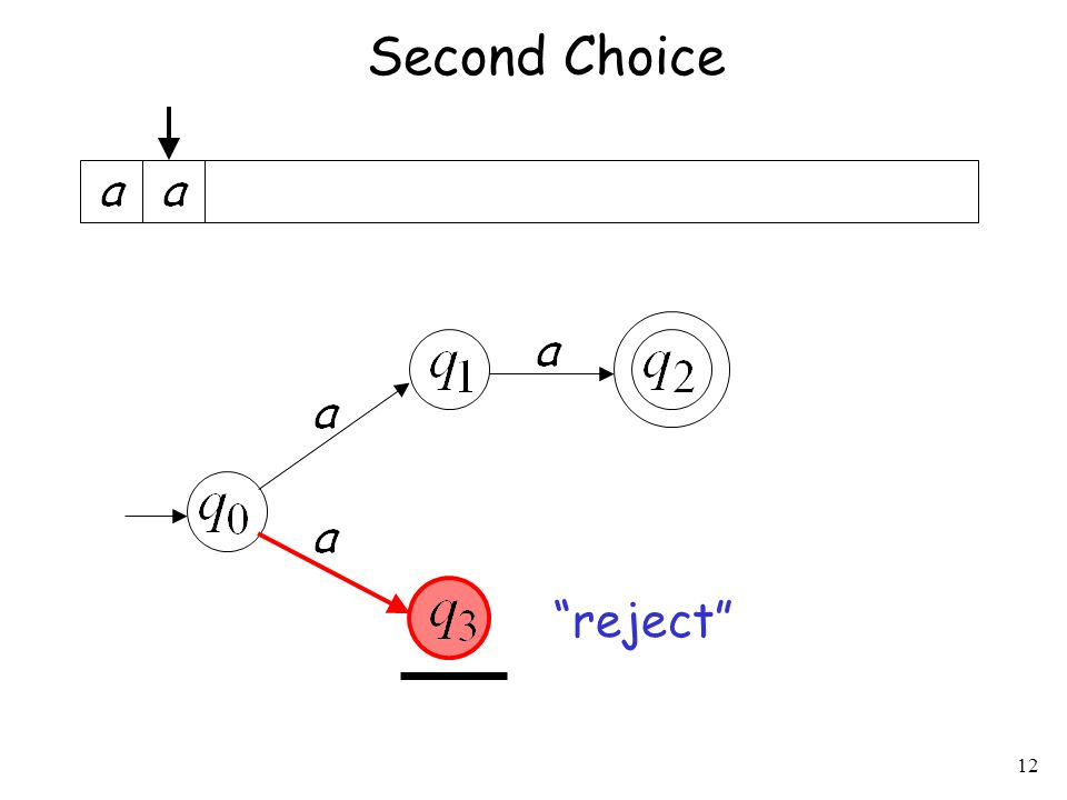 "12 Second Choice ""reject"""