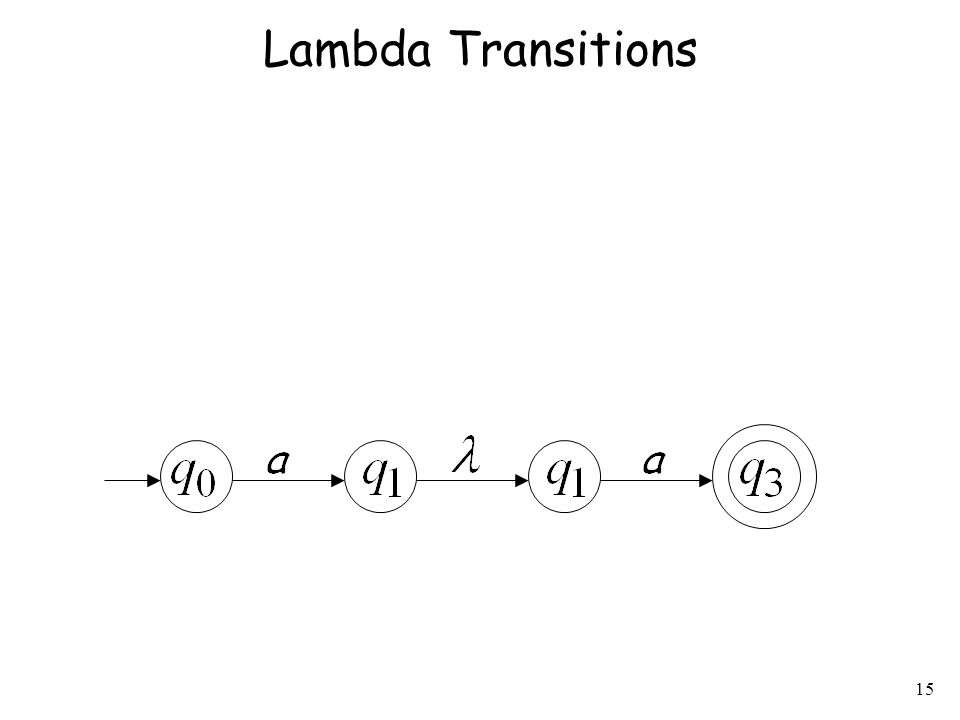 15 Lambda Transitions