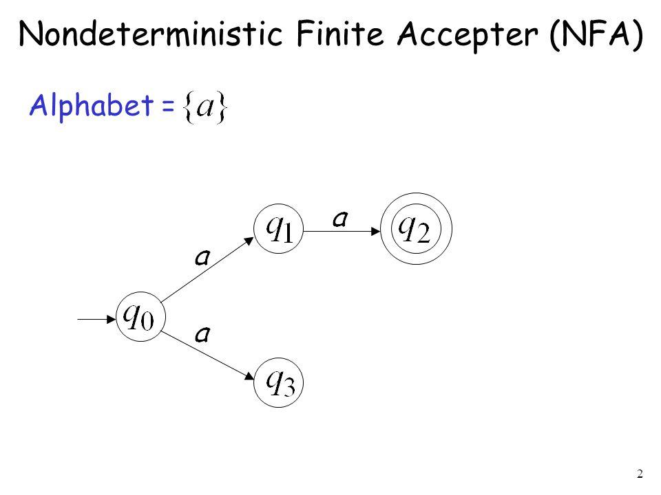2 Alphabet = Nondeterministic Finite Accepter (NFA)