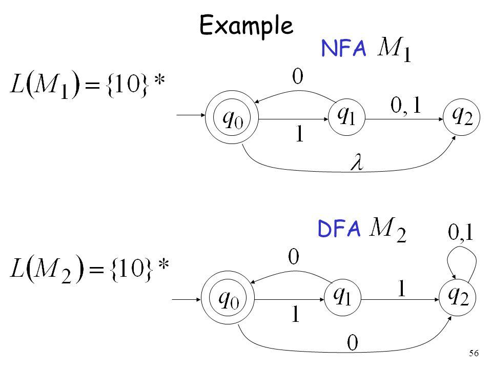 56 Example NFA DFA