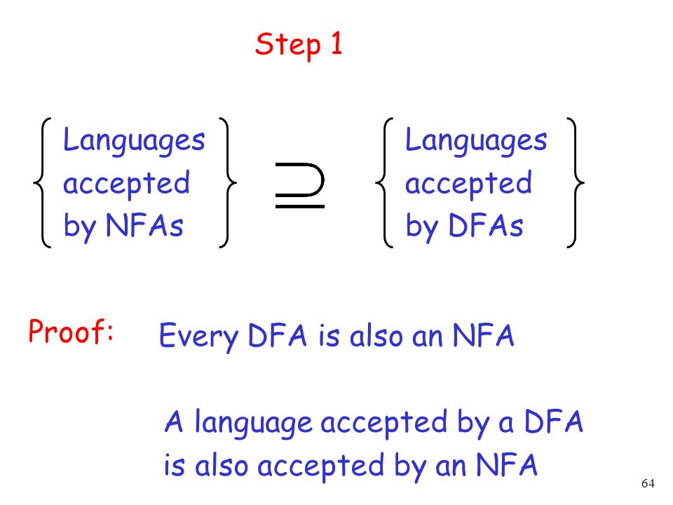 64 Languages accepted by NFAs Languages accepted by DFAs Step 1 Proof: Every DFA is also an NFA A language accepted by a DFA is also accepted by an NF