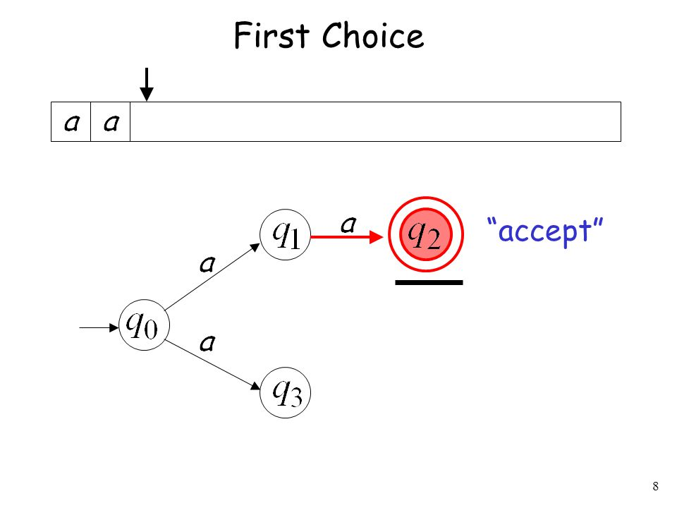 8 accept First Choice