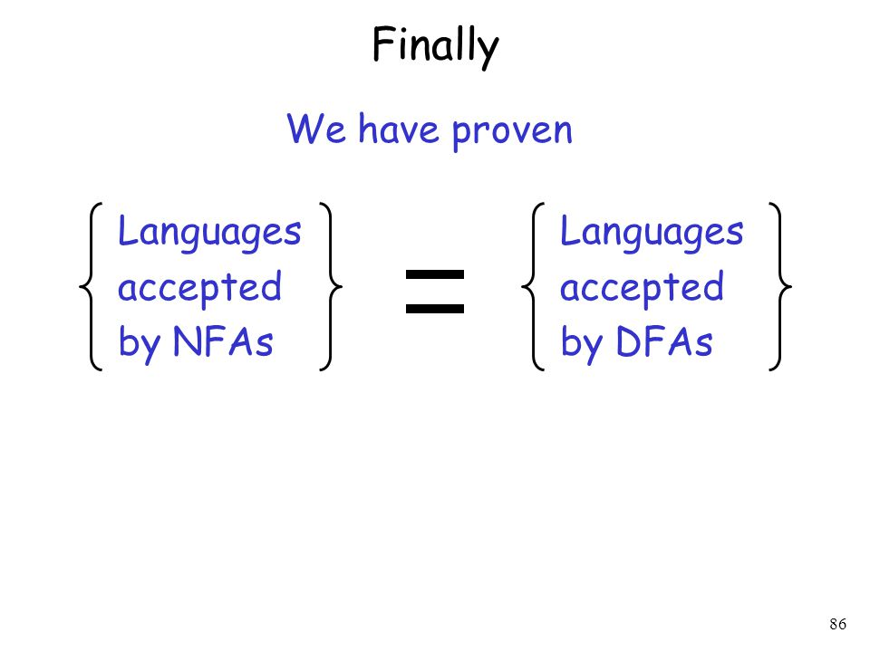 86 Finally We have proven Languages accepted by NFAs Languages accepted by DFAs