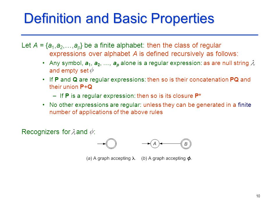 10 Definition and Basic Properties Let A = {a 1,a 2,…,a p } be a finite alphabet: then the class of regular expressions over alphabet A is defined rec