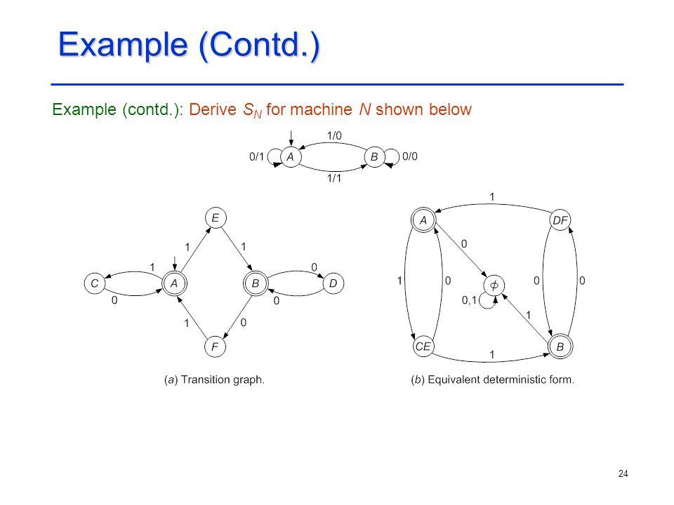 24 Example (Contd.) Example (contd.): Derive S N for machine N shown below