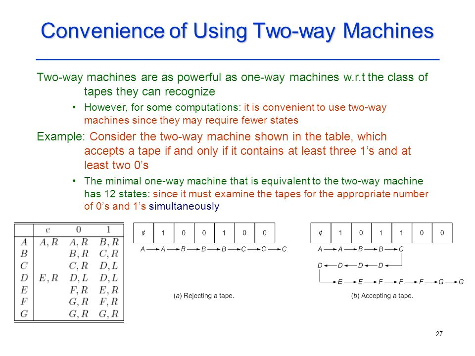 27 Convenience of Using Two-way Machines Two-way machines are as powerful as one-way machines w.r.t the class of tapes they can recognize However, for