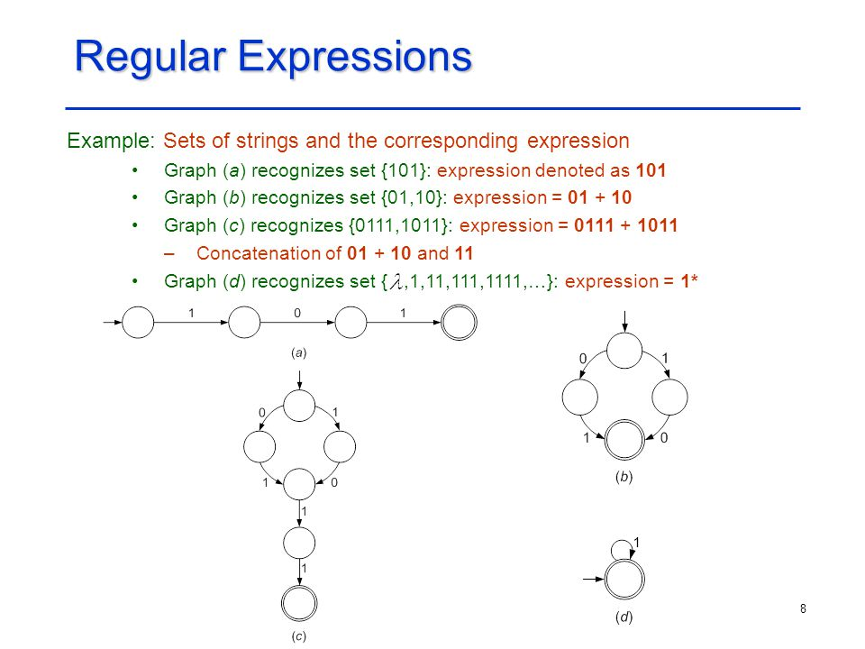8 Regular Expressions Example: Sets of strings and the corresponding expression Graph (a) recognizes set {101}: expression denoted as 101 Graph (b) re