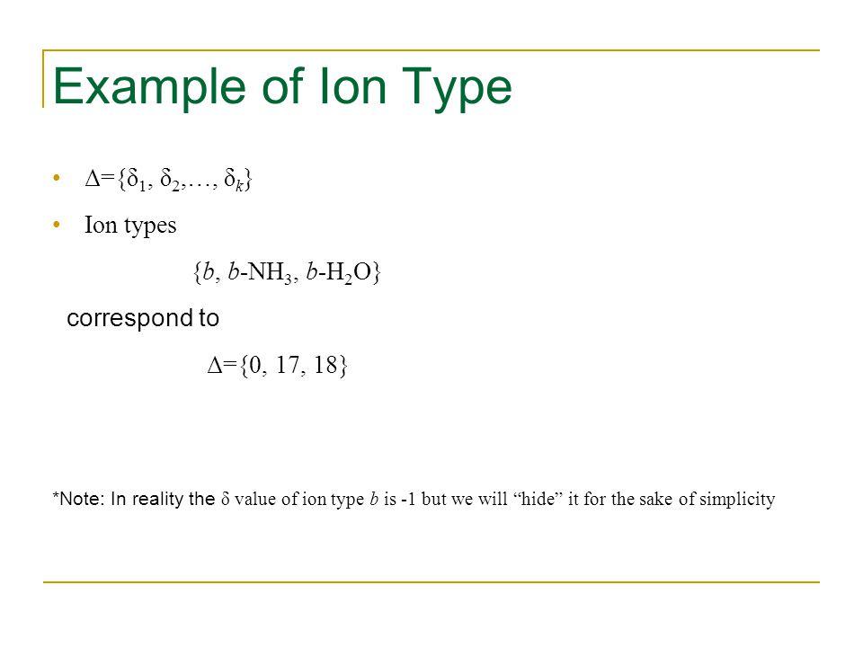 Example of Ion Type Δ={δ 1, δ 2,…, δ k } Ion types {b, b-NH 3, b-H 2 O} correspond to Δ={0, 17, 18} *Note: In reality the δ value of ion type b is -1