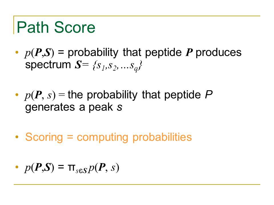 Path Score p(P,S) = probability that peptide P produces spectrum S= {s 1,s 2,…s q } p(P, s) = the probability that peptide P generates a peak s Scoring = computing probabilities p(P,S) = π s є S p(P, s)