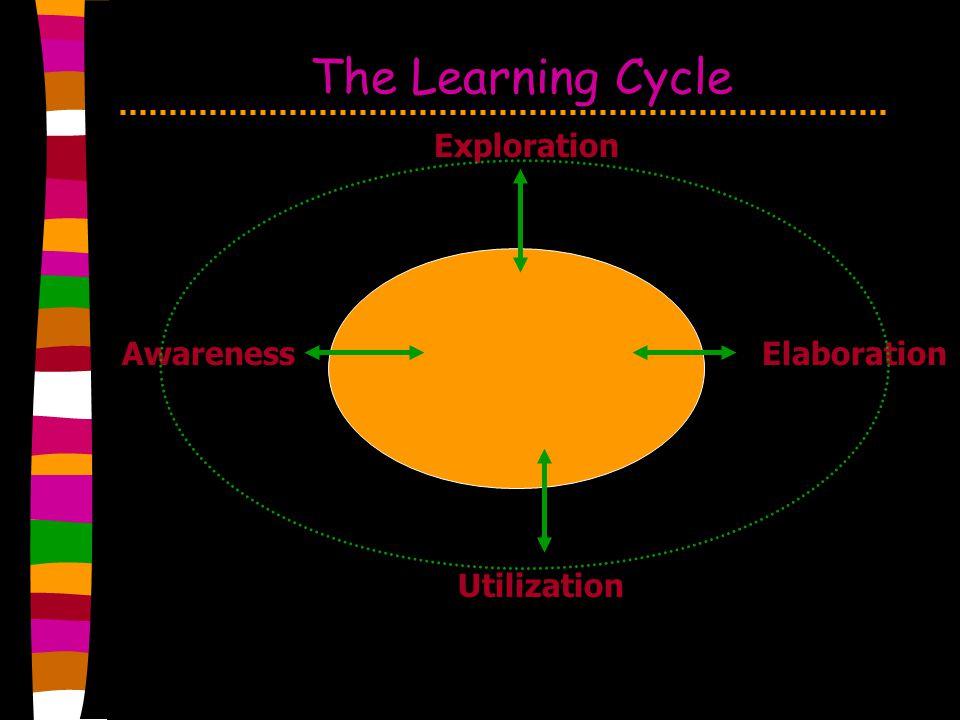 The Learning Cycle Awareness Exploration Elaboration Utilization