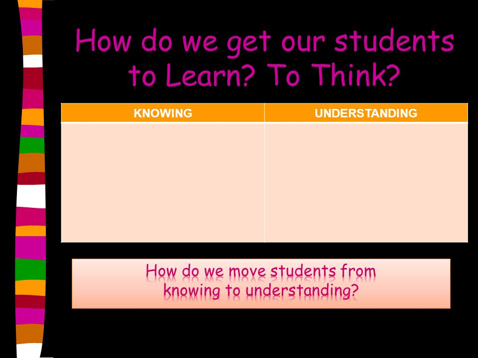 How do we get our students to Learn? To Think? KNOWINGUNDERSTANDING