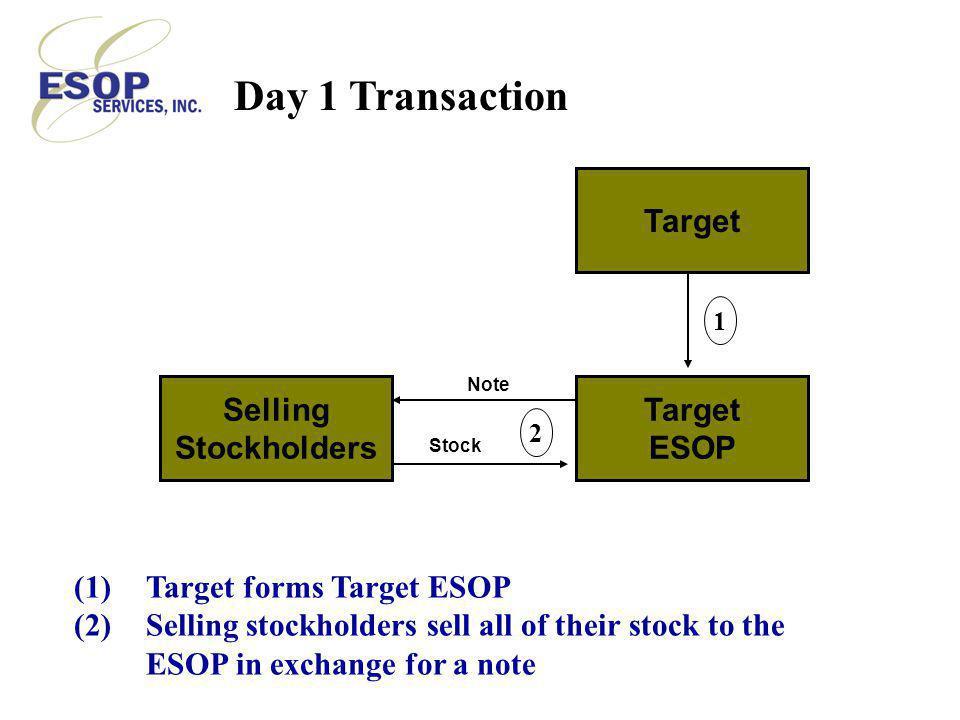 Target Note 2 1 Stock Target ESOP Selling Stockholders Day 1 Transaction (1)Target forms Target ESOP (2)Selling stockholders sell all of their stock to the ESOP in exchange for a note