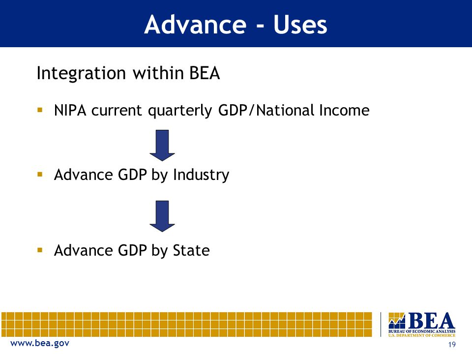 19 Advance - Uses Integration within BEA  NIPA current quarterly GDP/National Income  Advance GDP by Industry  Advance GDP by State