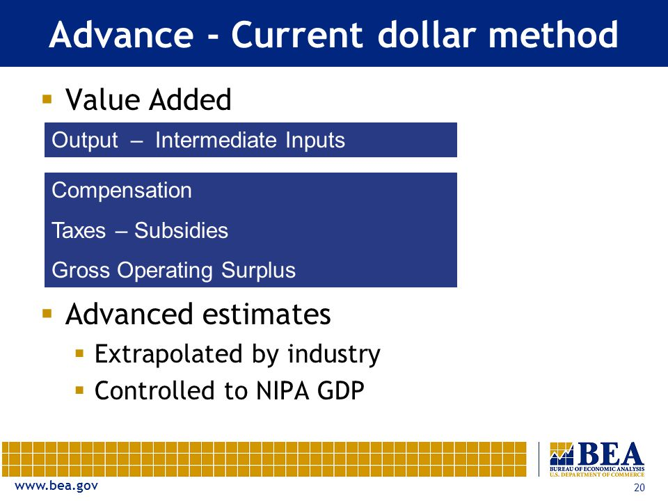 20 Advance - Current dollar method  Value Added  Advanced estimates  Extrapolated by industry  Controlled to NIPA GDP Output – Intermediate Inputs Compensation Taxes – Subsidies Gross Operating Surplus