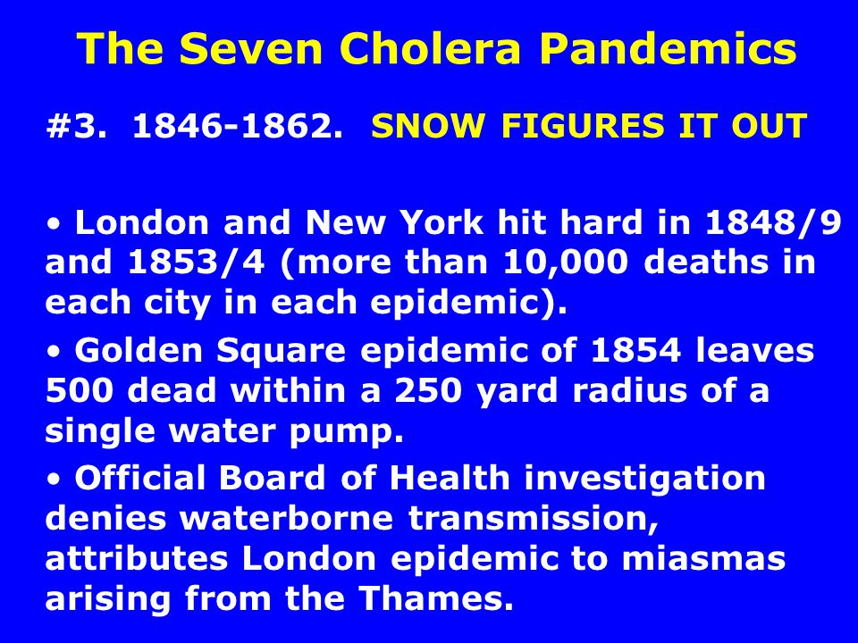 The Seven Cholera Pandemics #3.1846-1862. SNOW FIGURES IT OUT London and New York hit hard in 1848/9 and 1853/4 (more than 10,000 deaths in each city