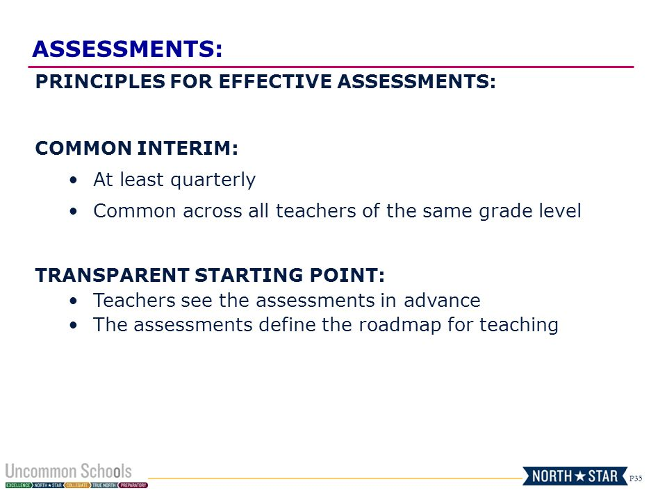P35 PRINCIPLES FOR EFFECTIVE ASSESSMENTS: COMMON INTERIM: At least quarterly Common across all teachers of the same grade level TRANSPARENT STARTING P