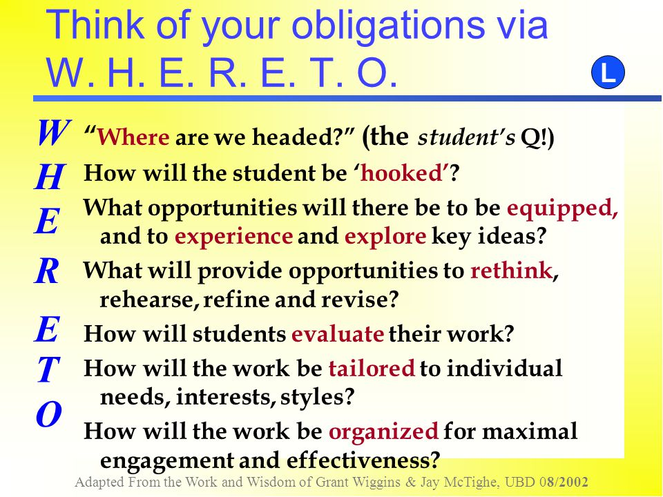 """Adapted From the Work and Wisdom of Grant Wiggins & Jay McTighe, UBD 08/2002 Think of your obligations via W. H. E. R. E. T. O. """" Where are we headed?"""