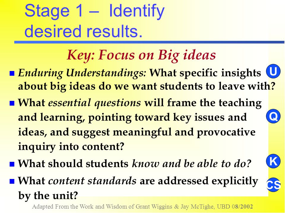 Adapted From the Work and Wisdom of Grant Wiggins & Jay McTighe, UBD 08/2002 Stage 1 – Identify desired results. Key: Focus on Big ideas Enduring Unde