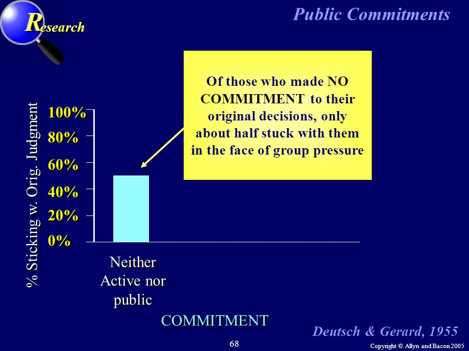Copyright © Allyn and Bacon 2005 68 100% 80% 60% 40% 20% 0% COMMITMENT Public Commitments esearch esearch Neither Active nor public % Sticking w. Orig