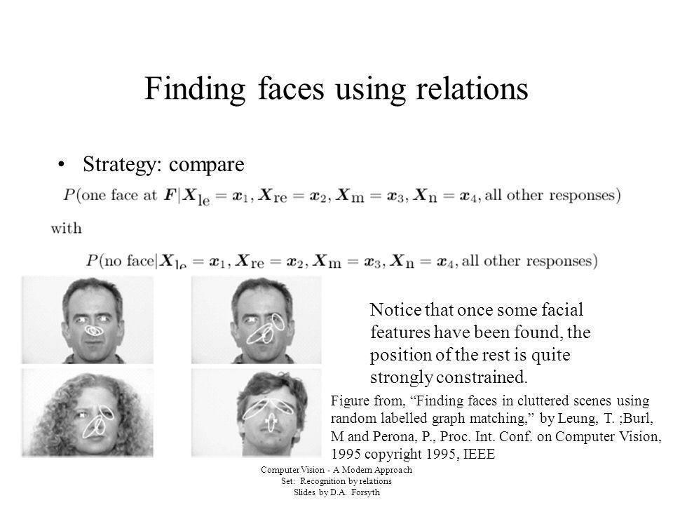 Computer Vision - A Modern Approach Set: Recognition by relations Slides by D.A.