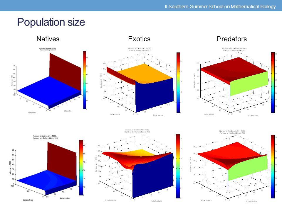 Population size NativesPredatorsExotics II Southern-Summer School on Mathematical Biology