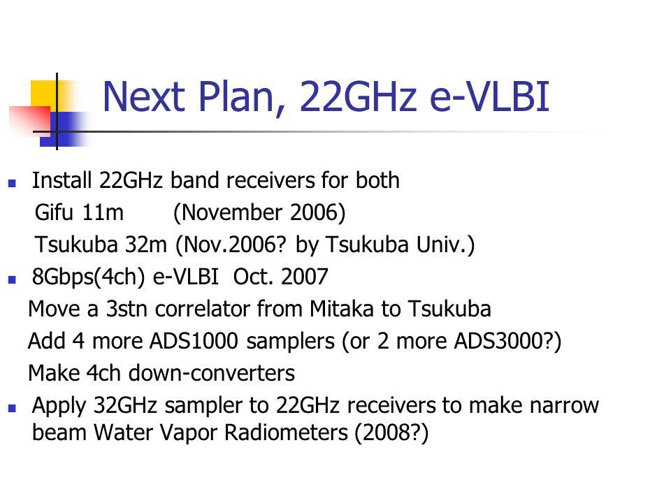 Next Plan, 22GHz e-VLBI Install 22GHz band receivers for both Gifu 11m (November 2006) Tsukuba 32m (Nov.2006.