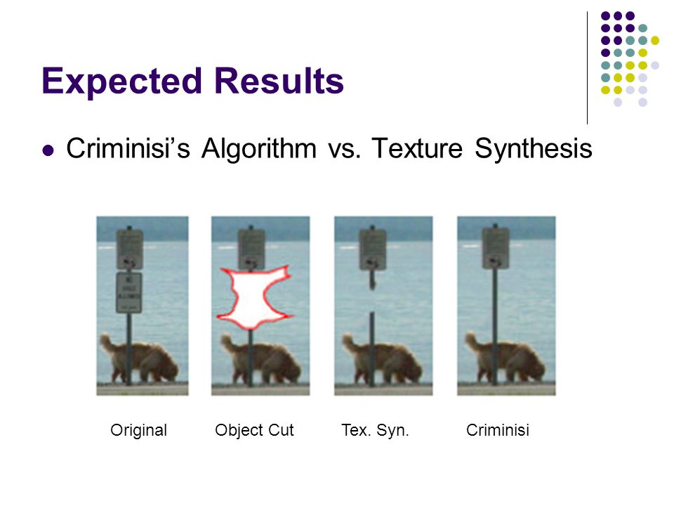 Expected Results Criminisi's Algorithm vs. Inpainting Original Object Cut Inpainting Criminisi
