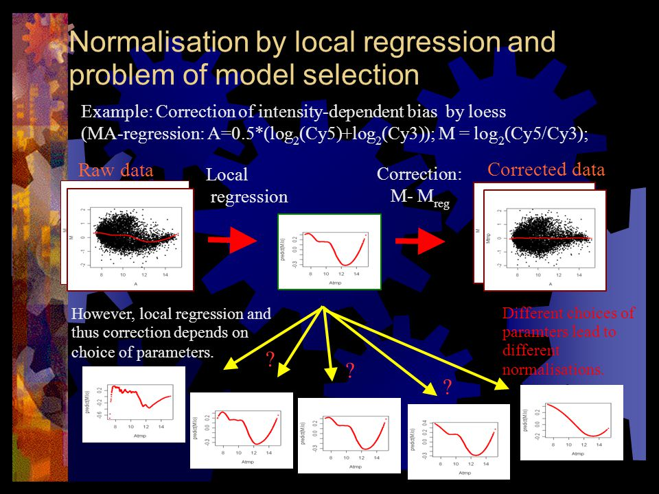 Optimising by cross-validation and iteration Iterative local regression by locfit (C.Loader): 1) GCV of MA-regression 2) Optimised MA-regression 3) GCV of MXY-regression 4) Optimised MXY-regression 2 iterations generally sufficient GCV of MA