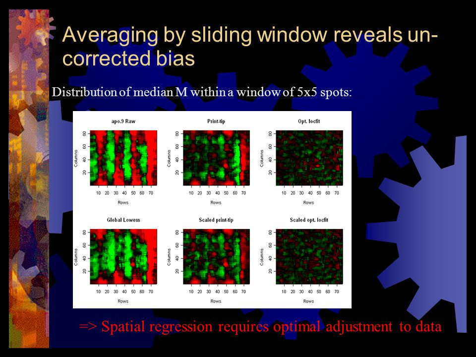 Averaging by sliding window reveals un- corrected bias Distribution of median M within a window of 5x5 spots: => Spatial regression requires optimal adjustment to data
