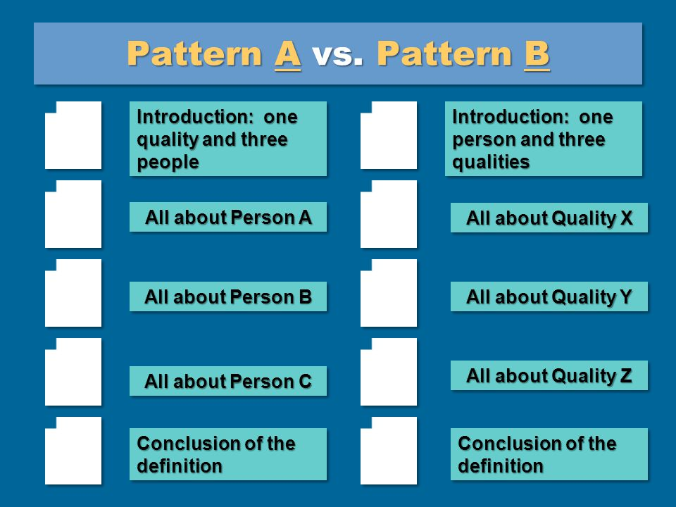 Pattern B will look different.