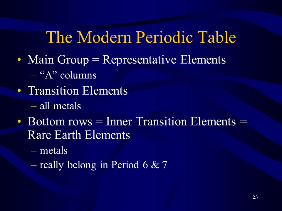 23 The Modern Periodic Table Main Group = Representative Elements – A columns Transition Elements –all metals Bottom rows = Inner Transition Elements = Rare Earth Elements –metals –really belong in Period 6 & 7