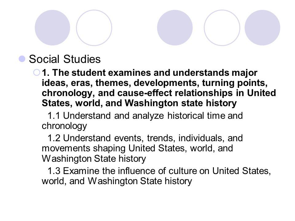 Social Studies  1.