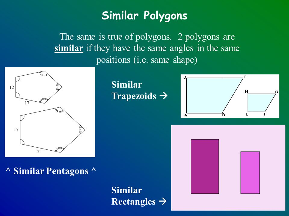 Similar Polygons The same is true of polygons. 2 polygons are similar if they have the same angles in the same positions (i.e. same shape) ^ Similar P